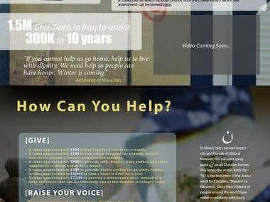 Croud Funding Website with Paypal in Wordpress
