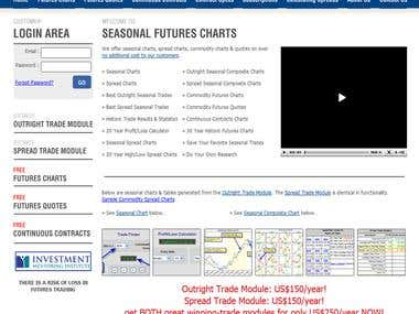 SEASONAL FUTURES CHARTS