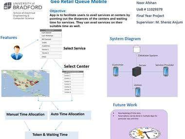 Geo Retail Queue Mobile