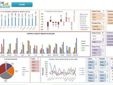 Excel Dashboard Sample