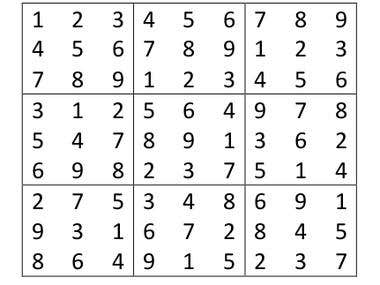 Recursively Solving Sudoku using MATLAB