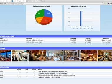 Geolocation restaurant system Admin console and dashboard