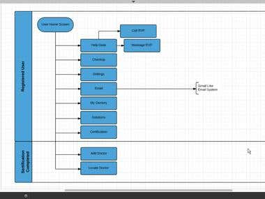 Lucidchart - flowchart creating (just a sample)