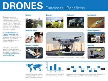 INFOGRAFIA DRONE