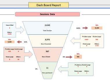 Excel Infographics