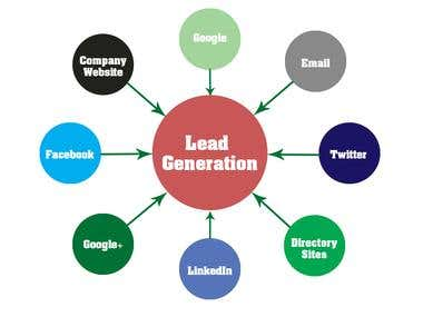 Lead Generation and Web Research