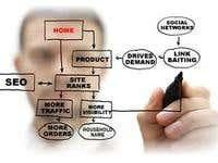 Next Webtech SEO