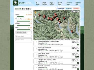 Pacific Northwest Hikes - Search
