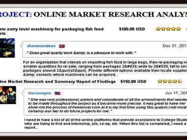 Online Market Research Analyst