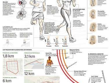 Infografía del corredor