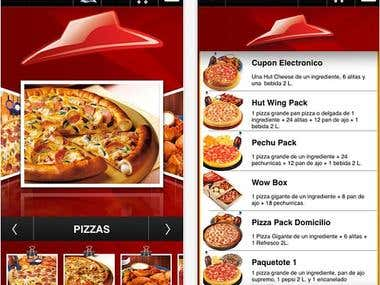 Pizza Hut Honduras
