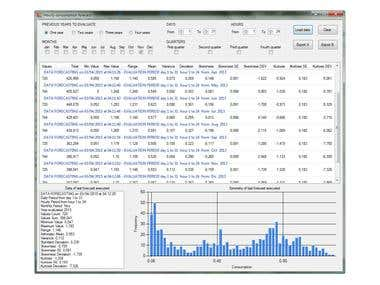 Data forecasting for statistical analysis