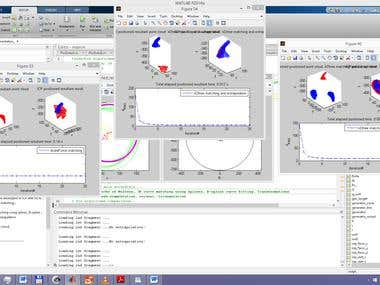 Matlab algorithms implementation and simulation