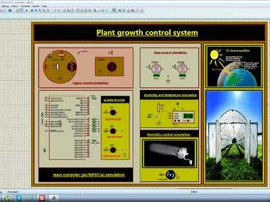 green house control system