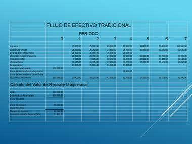 Ejemplo de Flujo de Caja /  Example of Cash Flow