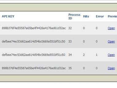 Data scrapper tools development using api and non api