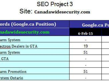 SEO-Project-3
