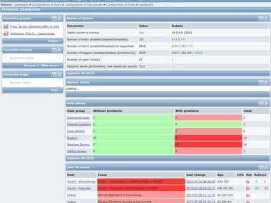 Zabbix Network Monitoring