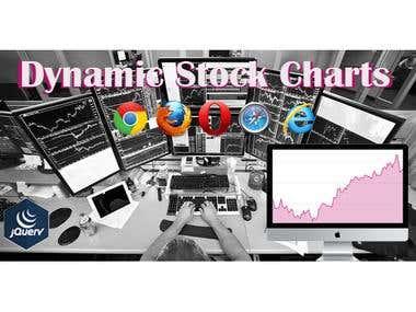 Dynamic Stock Charts