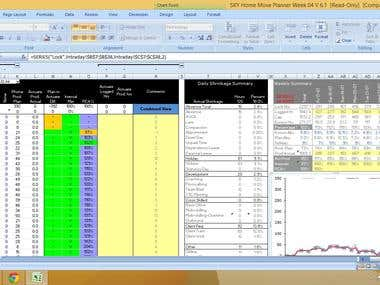 Excel formula/VBA/Pivot table & Chart