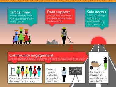 Infographic for WorldServe International worldserveintl.org