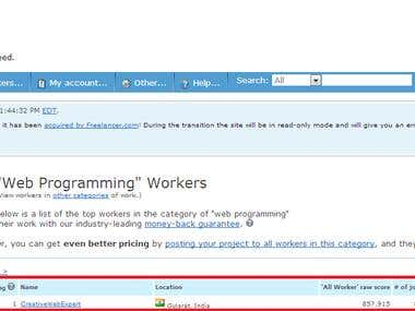 #1 In Web Programming on vworker out of nearly 3,80,000 prov