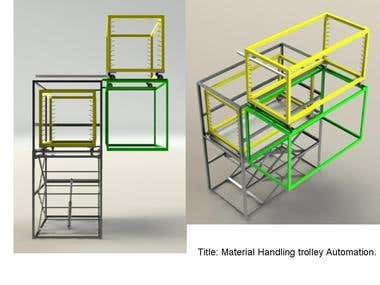 Material Handling Trolley Automation.