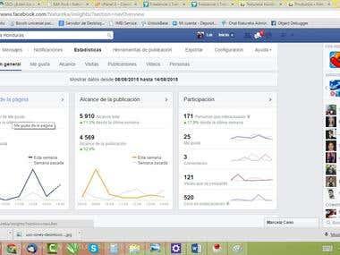 Natureka Honduras Webstore and Social Media Channels Manage