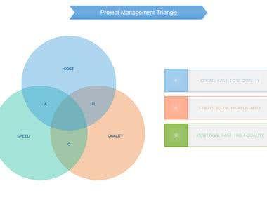 Diagram, Chart, Floorplan