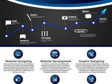 Beyond Imagination Web Mockup