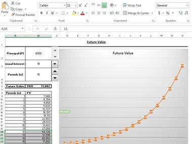 Analysis working and Data Entry