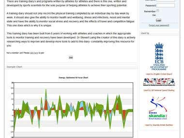 Athlete Sports Performance Data Analysis Social Network