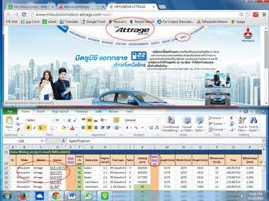 Data mining and data entry - Automobile (MITSUBISHI) Product