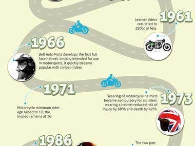 Infographic for motorcycle safety