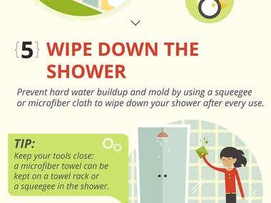 Infographic. Spotless Houses.