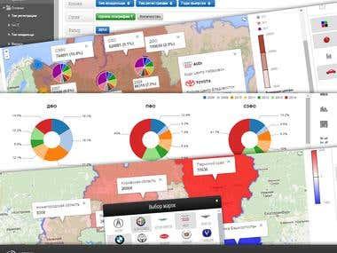 Information analysis system RADAR