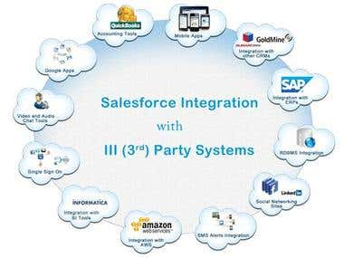 Salesforce Integration with 3rd party like Facebook etc..