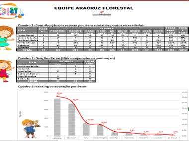 Projetos Excel - Planilha Complexa
