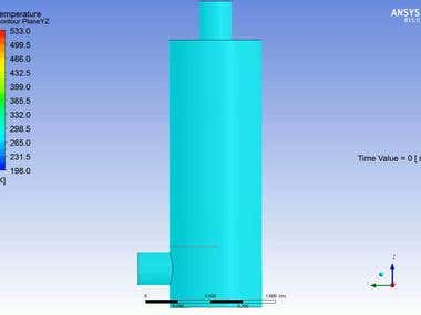 Spray 3D-simulation in Ansys CFX