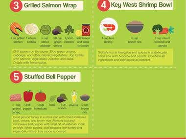 20 Healty recipes - Infographic