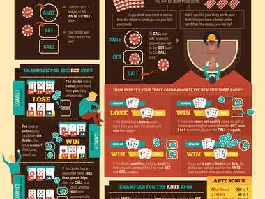How to play Tree Poker Infographic