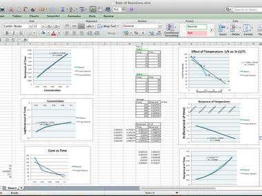 Scientific Data Processing