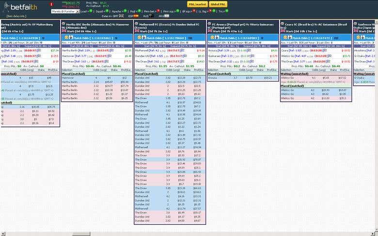 Betfair trading bot | Freelancer