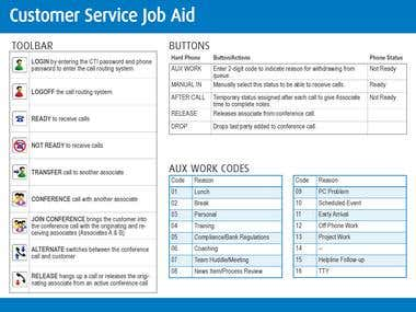 Customer Service Job Aid