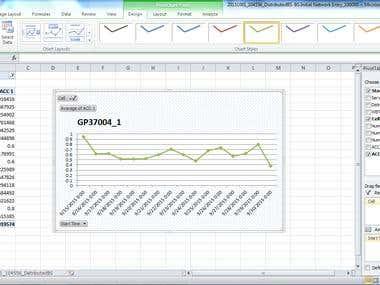Excel Sample work