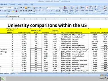 University Comparisons Research
