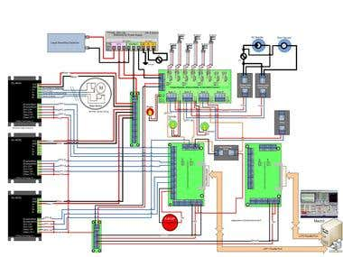 Electrical Wiring Design