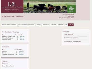 ILRI Felowships Information System