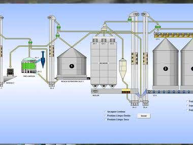 Dryer cereal facility automation project