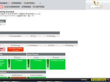 Nagios server monitoring